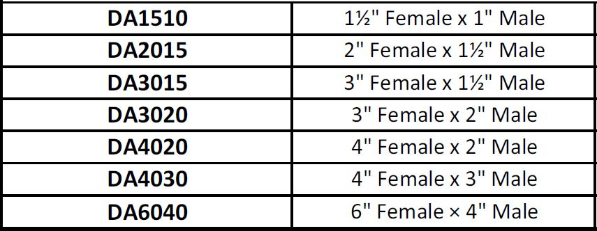 female to male table