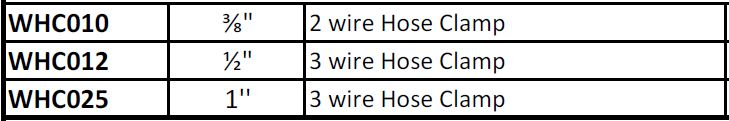 wire hose clamps table