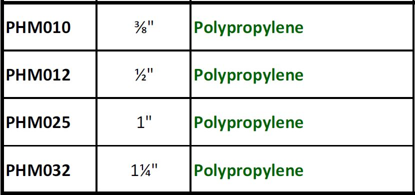 polypropylene table