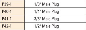 male plugs table