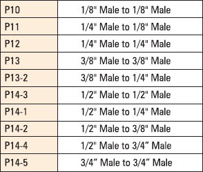 male to male bushes table