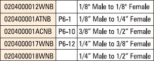 male to female bushes male to female table