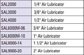 air lubricator table