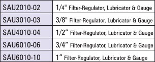 filter regulator lubricator gauge2 table