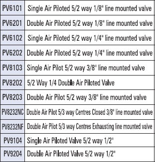 air piloted valves table